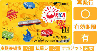 小児用OKICA