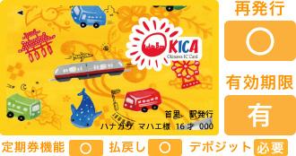 学生用OKICA